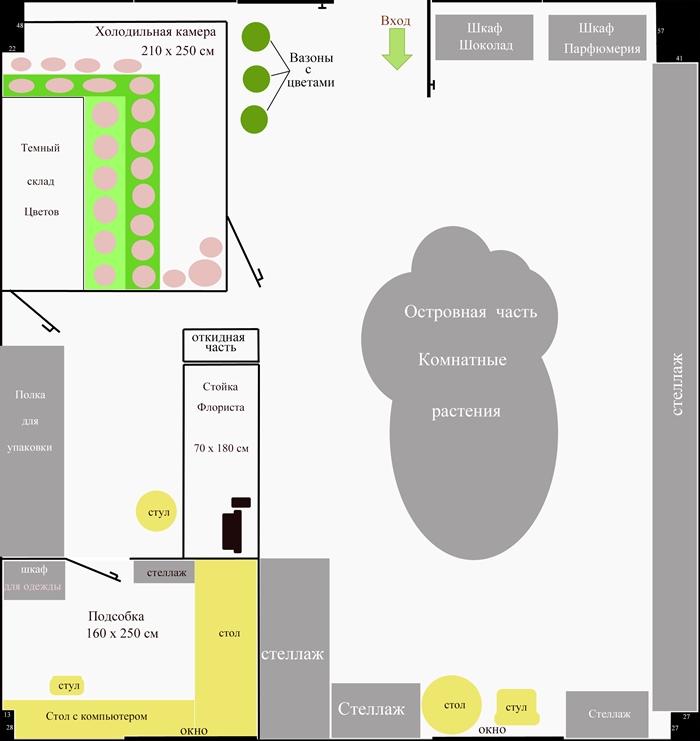 Первичный план магазина цветов и подарков «Грин стрит»